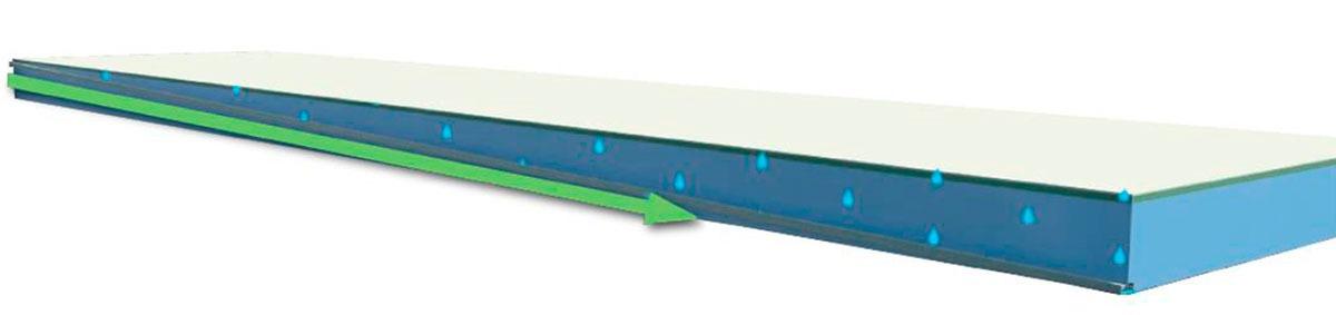 Drenaggio di sicurezza Estensione casa pergola biotermica Adarte Outdoor Format